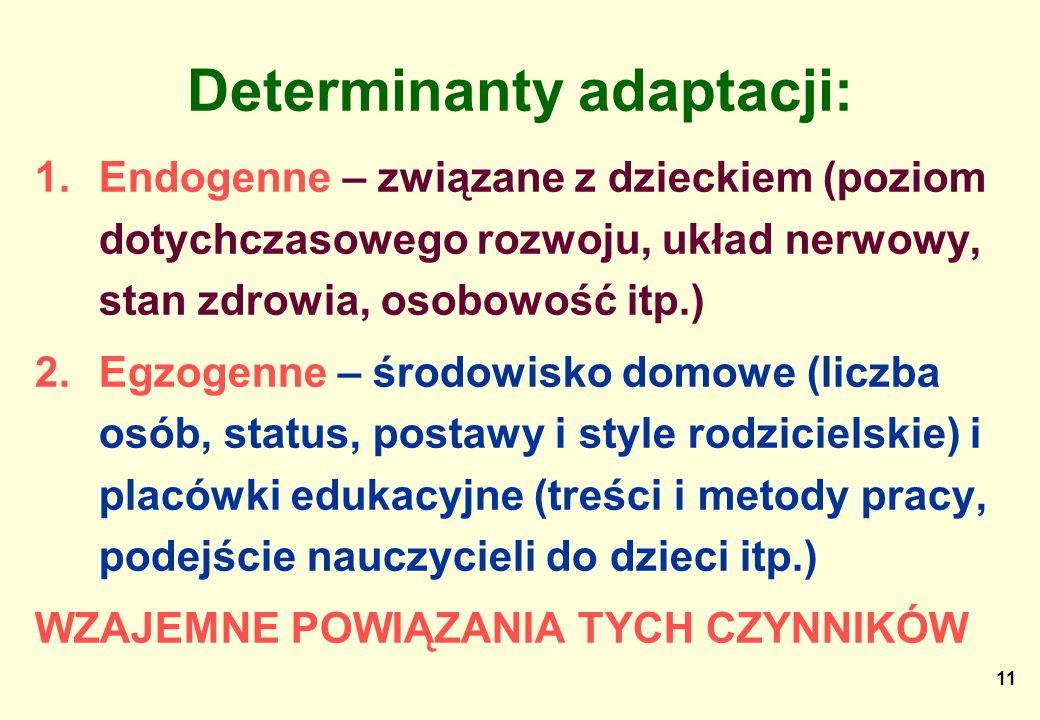Determinanty adaptacji: