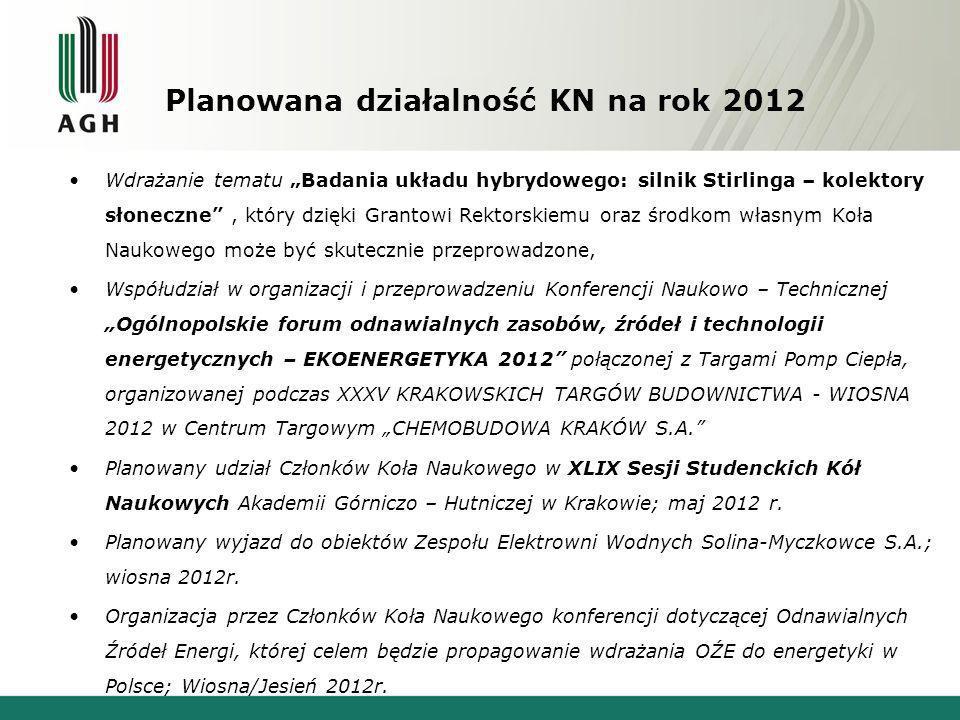 Planowana działalność KN na rok 2012
