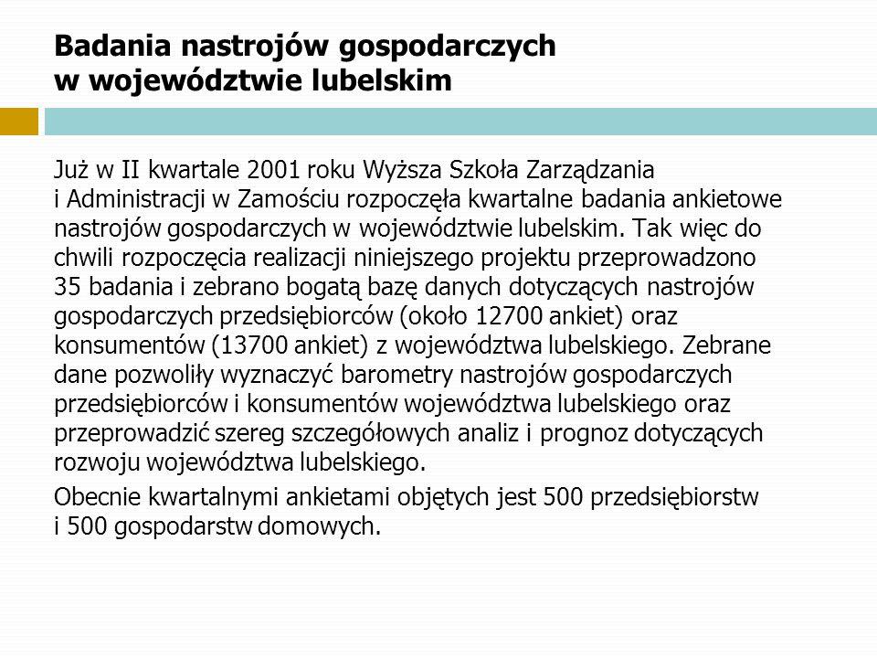 Badania nastrojów gospodarczych w województwie lubelskim