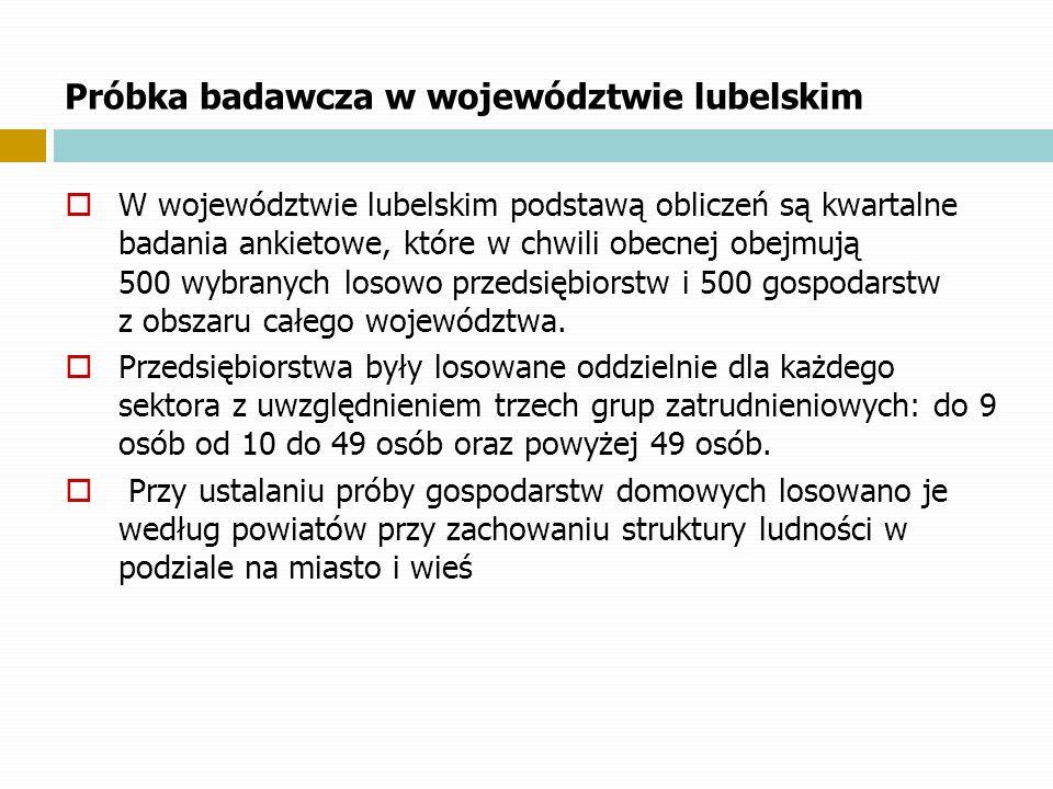 Próbka badawcza w województwie lubelskim
