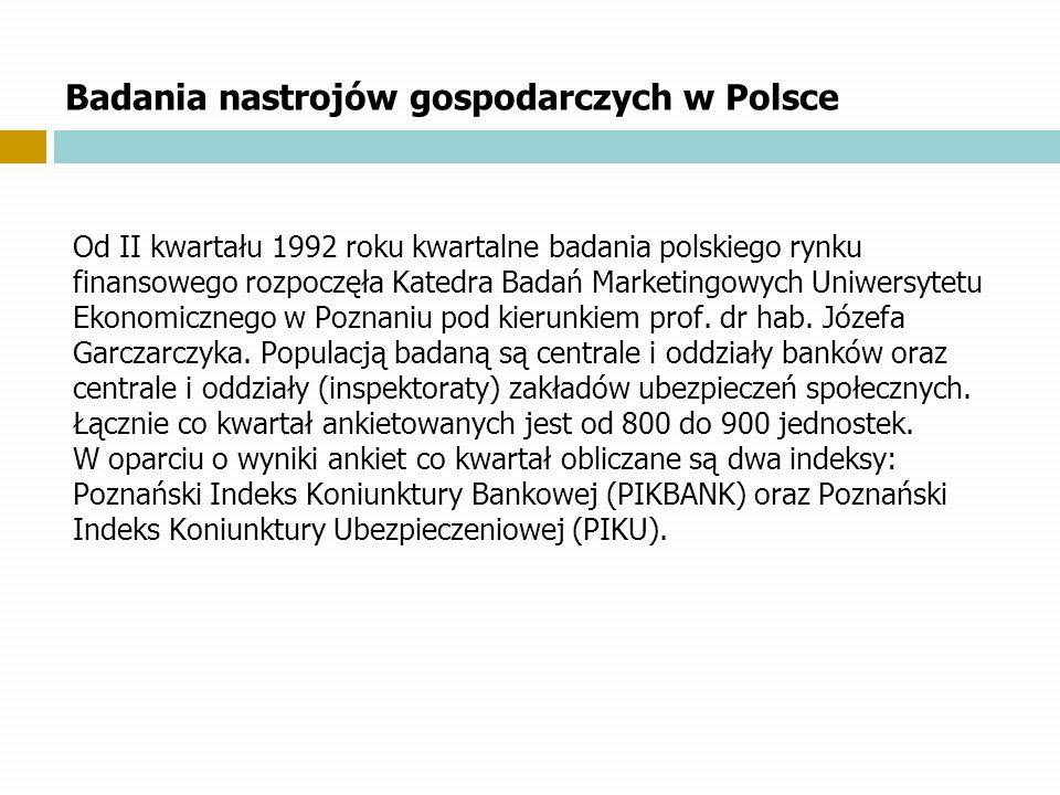Badania nastrojów gospodarczych w Polsce