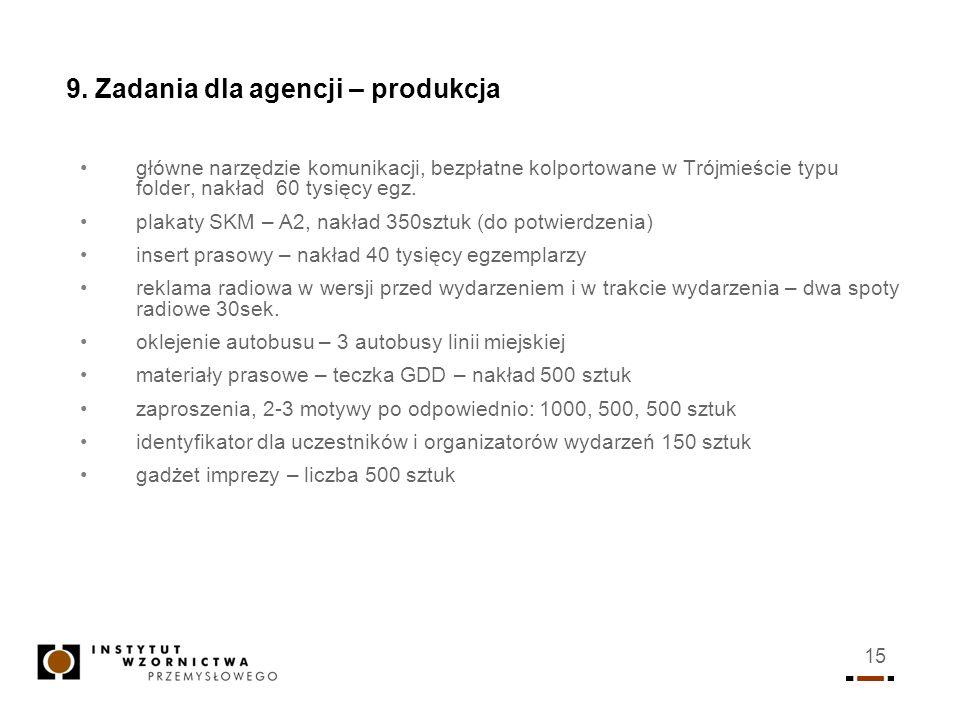 9. Zadania dla agencji – produkcja