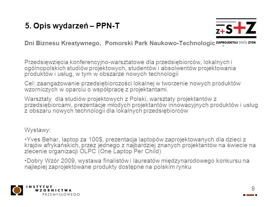 5. Opis wydarzeń – PPN-T Dni Biznesu Kreatywnego, Pomorski Park Naukowo-Technologiczny.