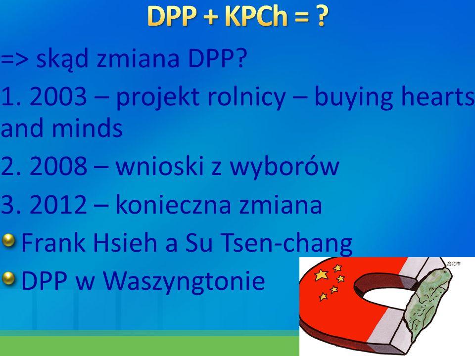 DPP + KPCh = => skąd zmiana DPP
