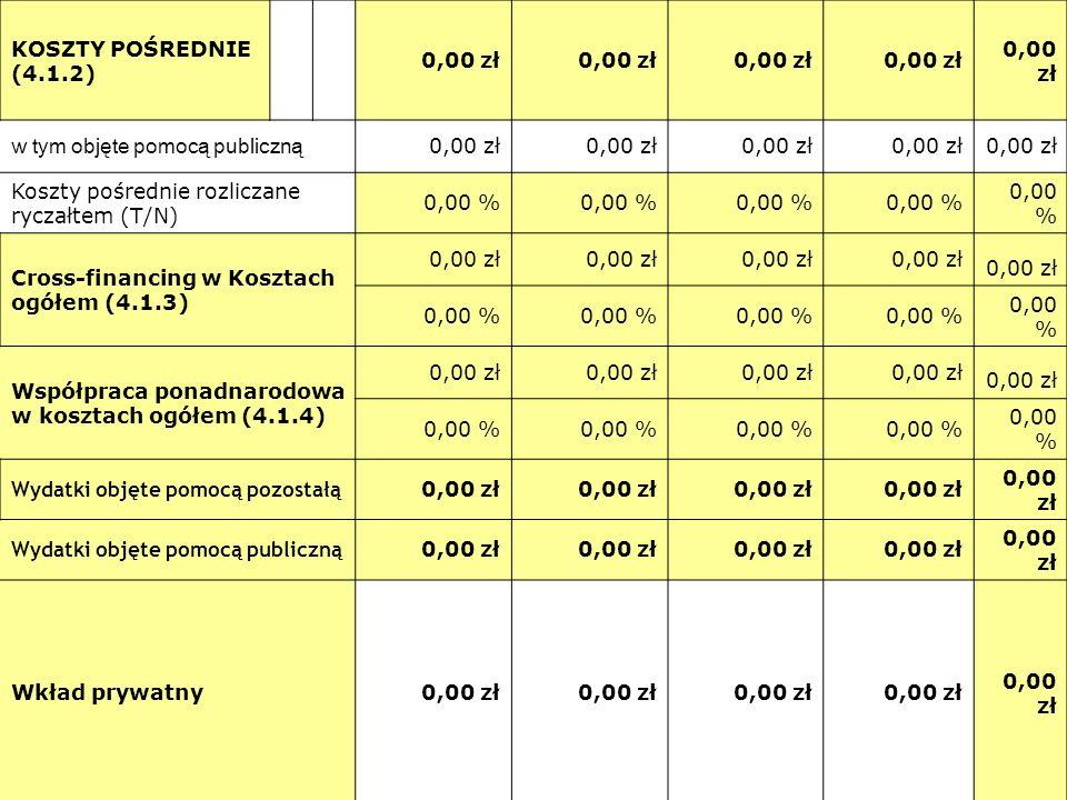 KOSZTY POŚREDNIE (4.1.2) 0,00 zł. w tym objęte pomocą publiczną. Koszty pośrednie rozliczane ryczałtem (T/N)