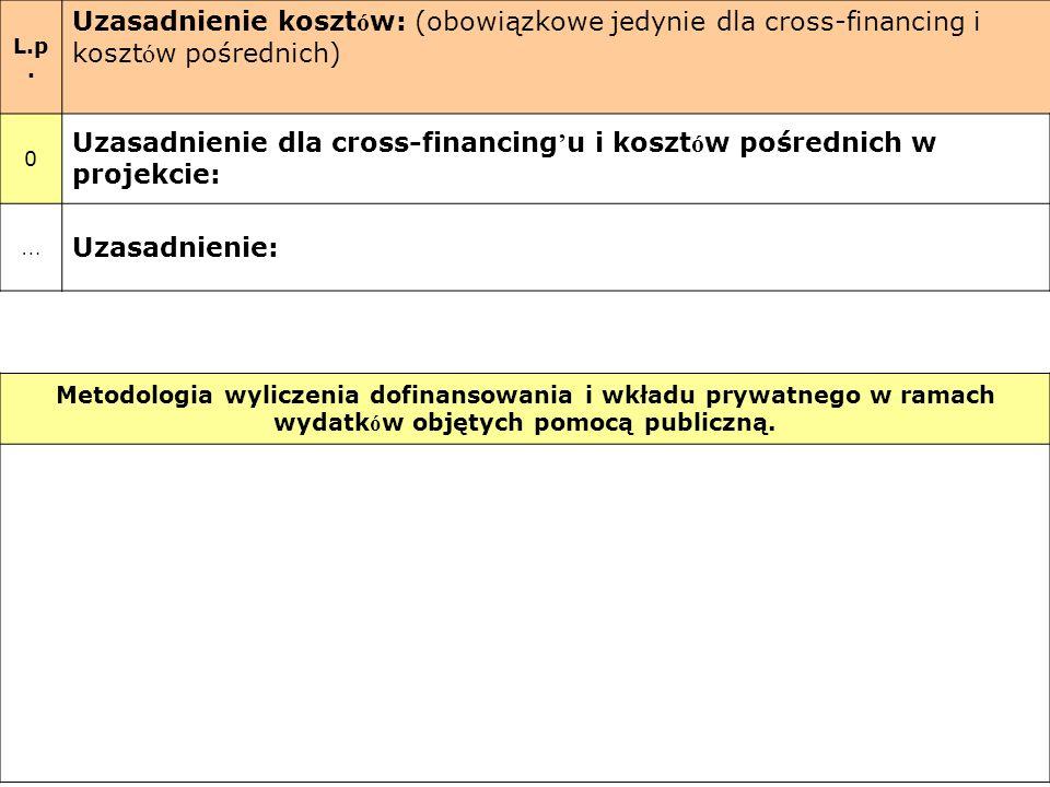 Uzasadnienie dla cross-financing'u i kosztów pośrednich w projekcie: