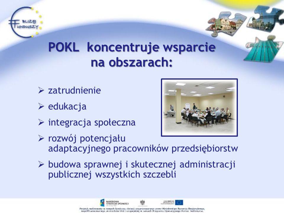 POKL koncentruje wsparcie na obszarach: