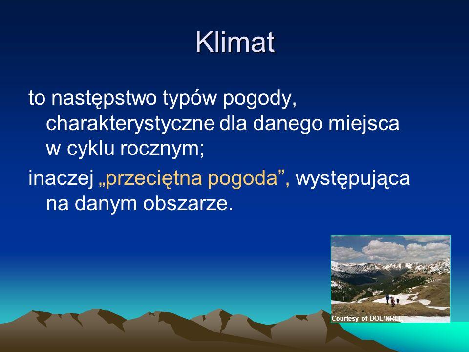 Klimat to następstwo typów pogody, charakterystyczne dla danego miejsca w cyklu rocznym;