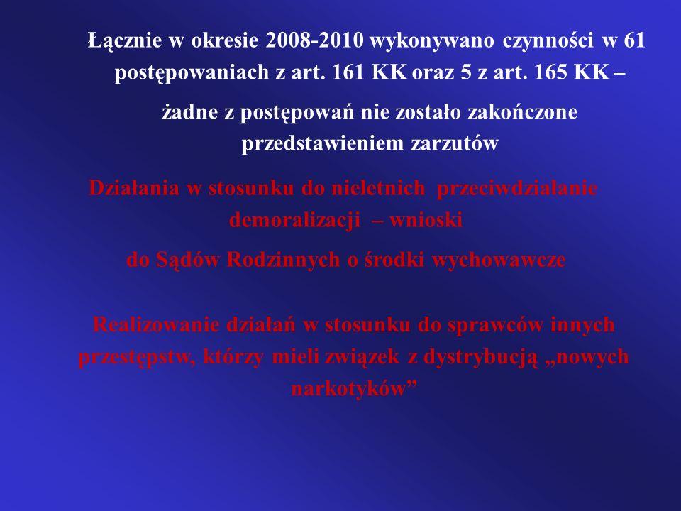 Łącznie w okresie 2008-2010 wykonywano czynności w 61