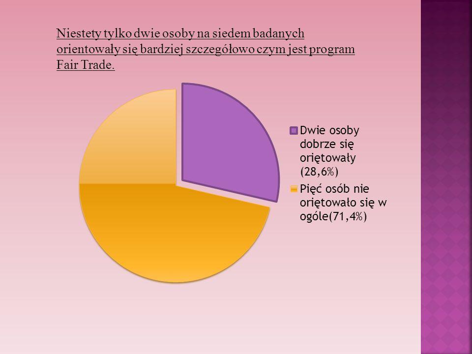 Niestety tylko dwie osoby na siedem badanych orientowały się bardziej szczegółowo czym jest program Fair Trade.