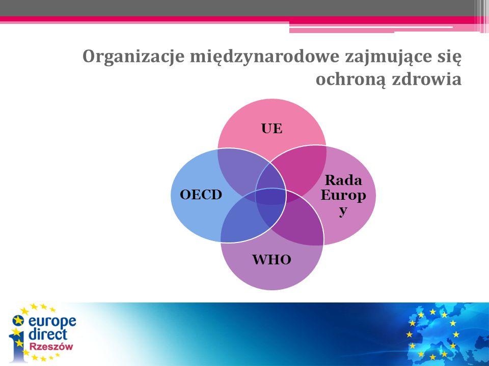 Organizacje międzynarodowe zajmujące się ochroną zdrowia