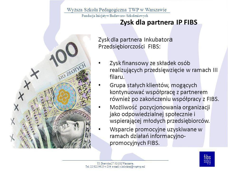 Zysk dla partnera IP FIBS