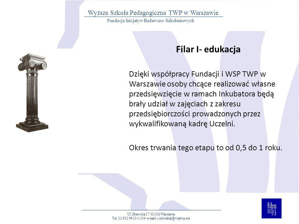 Wyższa Szkoła Pedagogiczna TWP w Warszawie