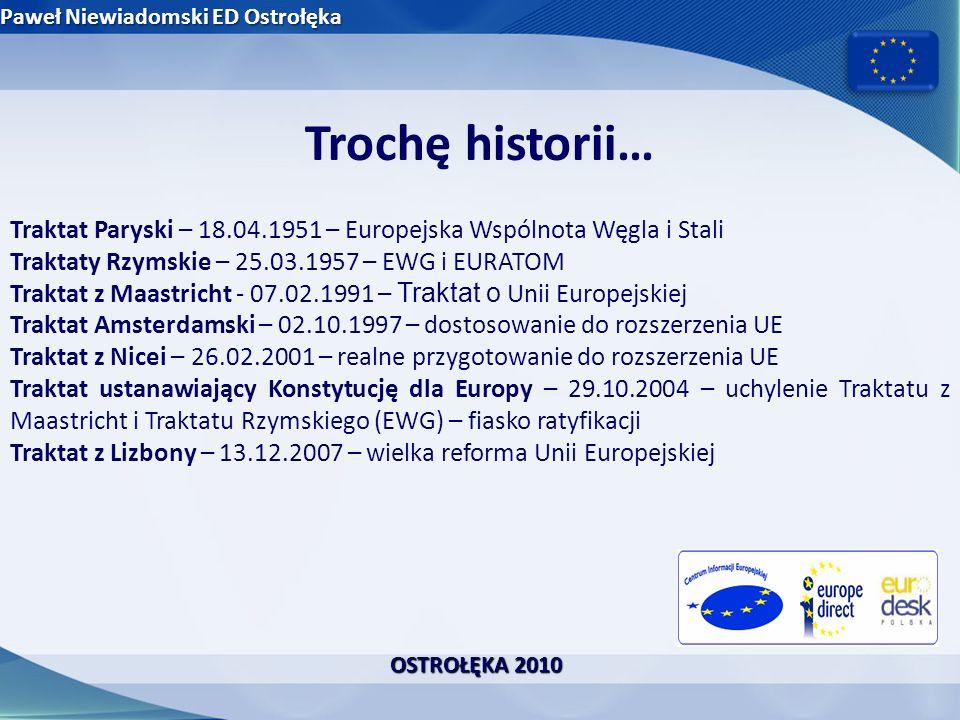Paweł Niewiadomski ED Ostrołęka