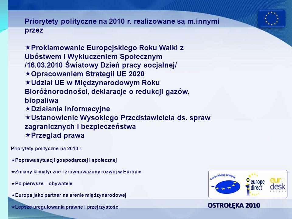 Priorytety polityczne na 2010 r. realizowane są m.innymi przez