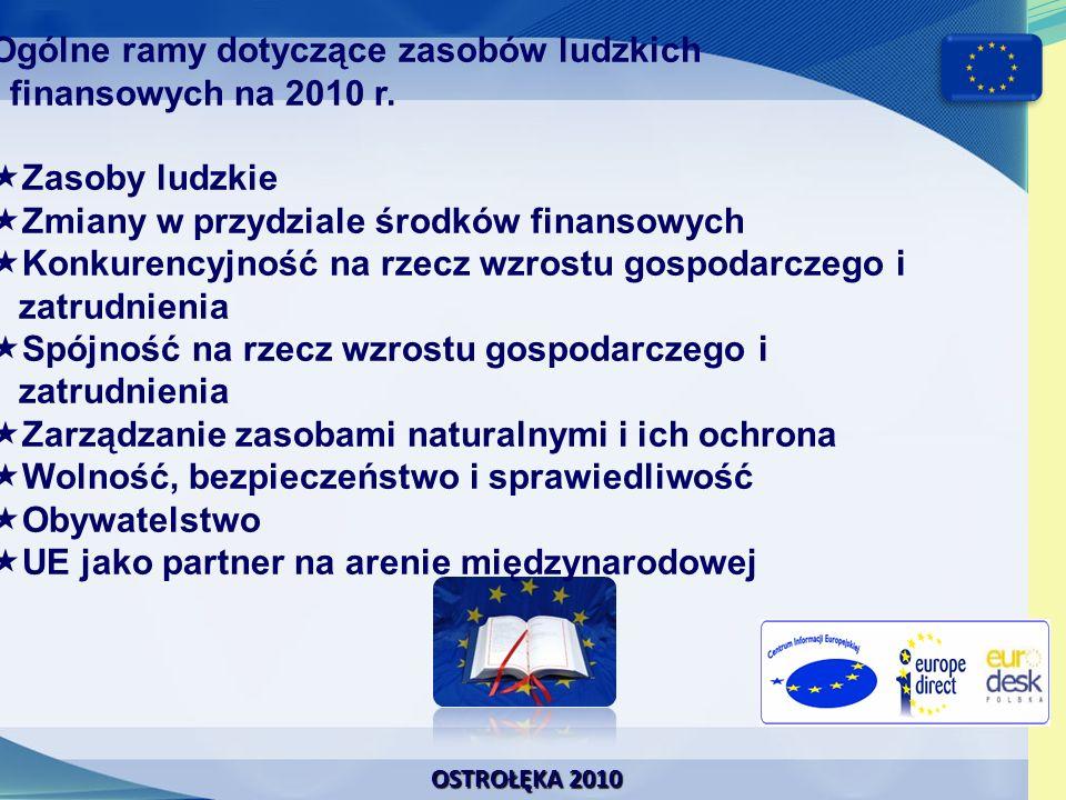 Ogólne ramy dotyczące zasobów ludzkich i finansowych na 2010 r.