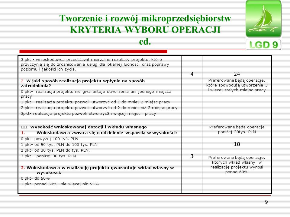 Tworzenie i rozwój mikroprzedsiębiorstw KRYTERIA WYBORU OPERACJI cd.