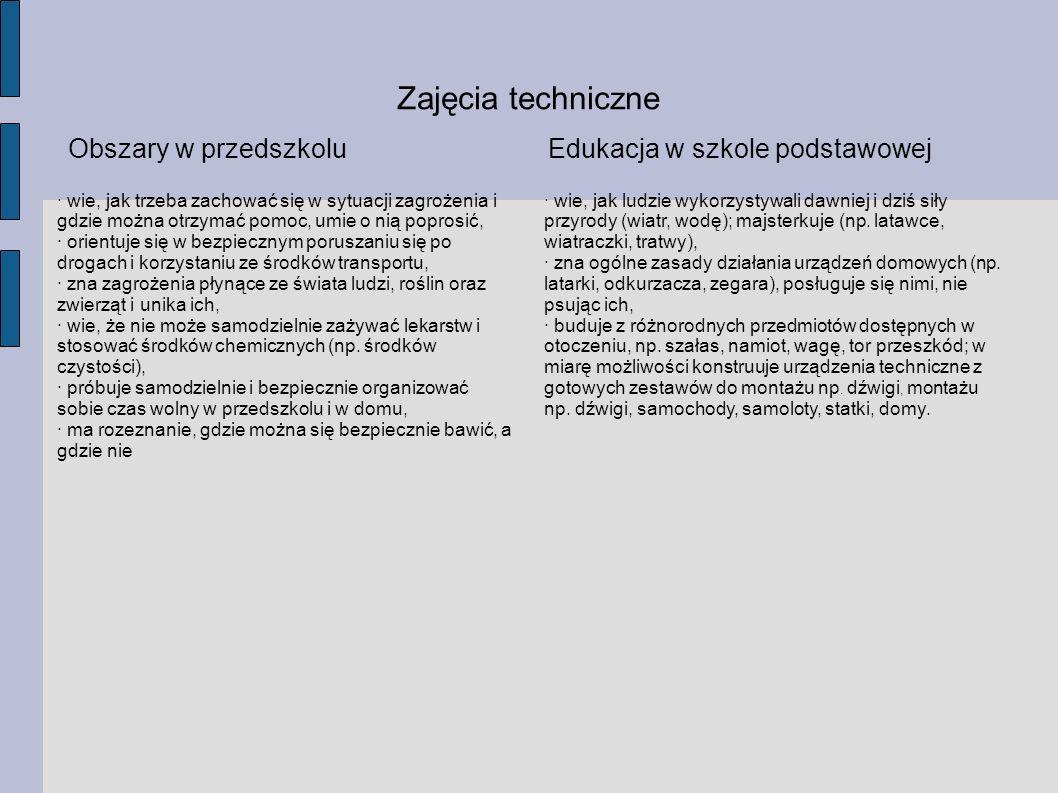 Zajęcia techniczne Obszary w przedszkolu Edukacja w szkole podstawowej