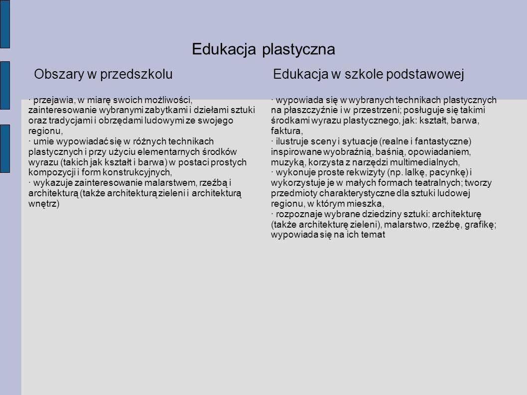 Edukacja plastyczna Obszary w przedszkolu