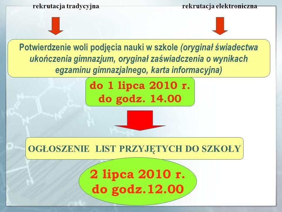 2 lipca 2010 r. do godz.12.00 do 1 lipca 2010 r. do godz. 14.00