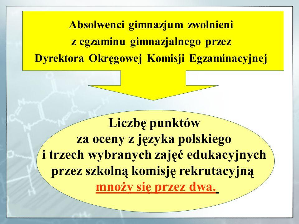 Liczbę punktów za oceny z języka polskiego