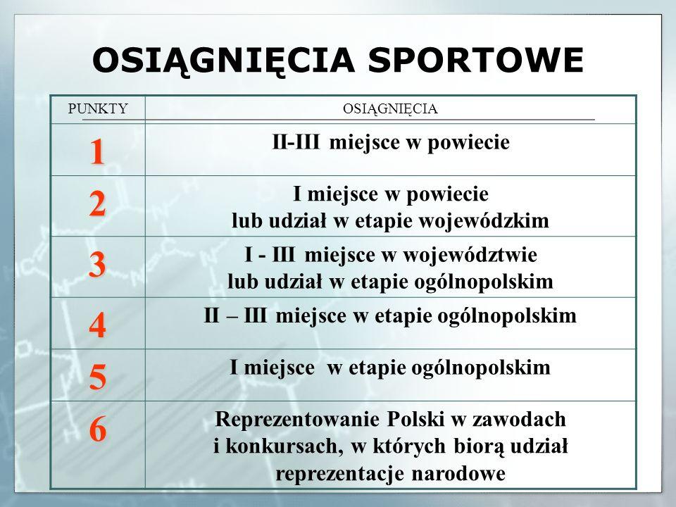 1 2 3 4 5 6 OSIĄGNIĘCIA SPORTOWE II-III miejsce w powiecie