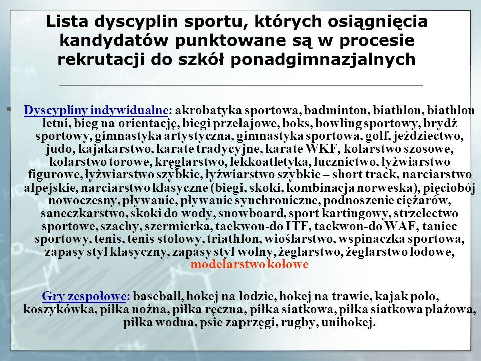 Lista dyscyplin sportu, których osiągnięcia kandydatów punktowane są w procesie rekrutacji do szkół ponadgimnazjalnych