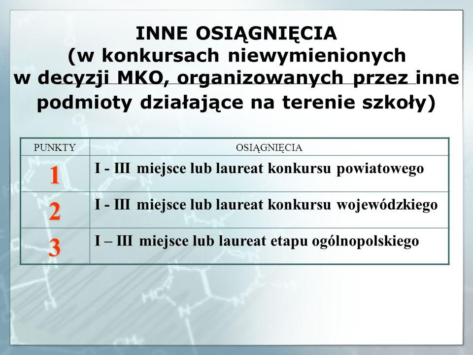 INNE OSIĄGNIĘCIA (w konkursach niewymienionych w decyzji MKO, organizowanych przez inne podmioty działające na terenie szkoły)