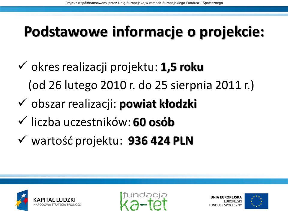 Podstawowe informacje o projekcie: