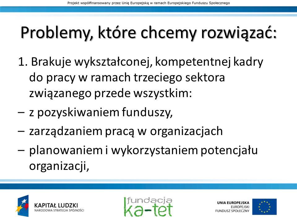 Problemy, które chcemy rozwiązać: