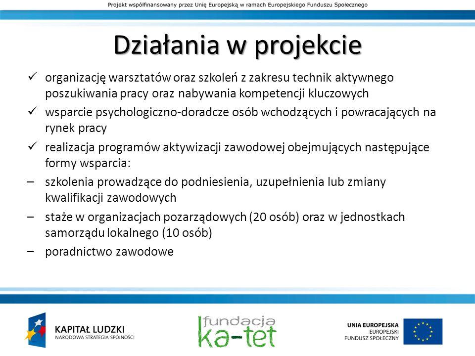 Działania w projekcie organizację warsztatów oraz szkoleń z zakresu technik aktywnego poszukiwania pracy oraz nabywania kompetencji kluczowych.