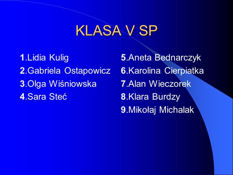 KLASA V SP 1.Lidia Kulig 2.Gabriela Ostapowicz 3.Olga Wiśniowska
