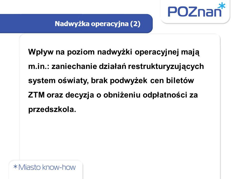 Nadwyżka operacyjna (2)