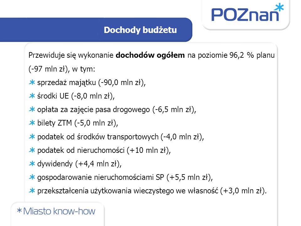 Dochody budżetuPrzewiduje się wykonanie dochodów ogółem na poziomie 96,2 % planu (-97 mln zł), w tym: