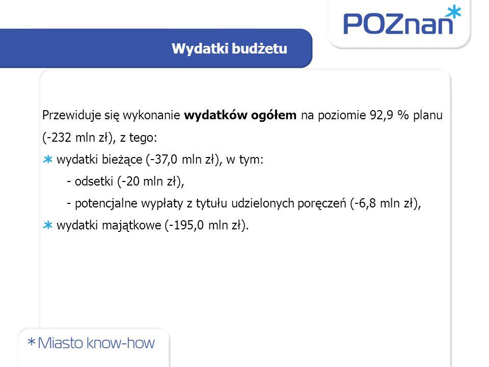 Wydatki budżetu Przewiduje się wykonanie wydatków ogółem na poziomie 92,9 % planu (-232 mln zł), z tego: