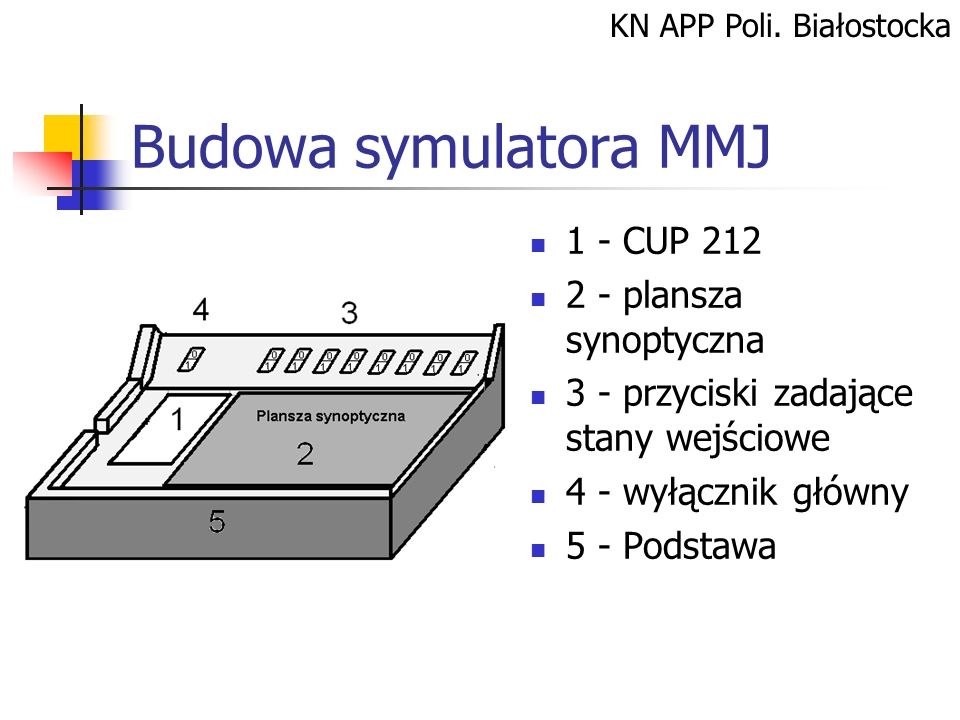 Budowa symulatora MMJ 1 - CUP 212 2 - plansza synoptyczna