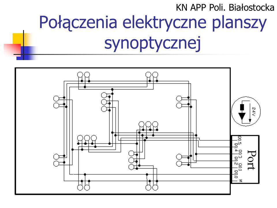 Połączenia elektryczne planszy synoptycznej