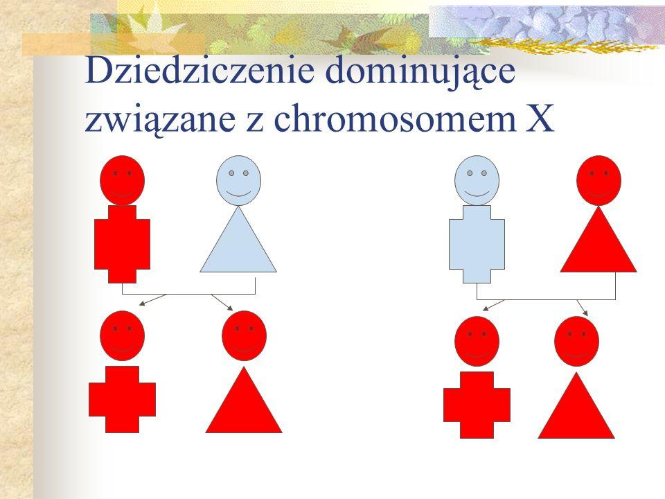Dziedziczenie dominujące związane z chromosomem X