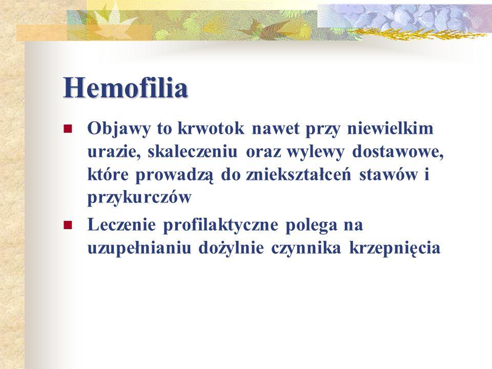 Hemofilia Objawy to krwotok nawet przy niewielkim urazie, skaleczeniu oraz wylewy dostawowe, które prowadzą do zniekształceń stawów i przykurczów.