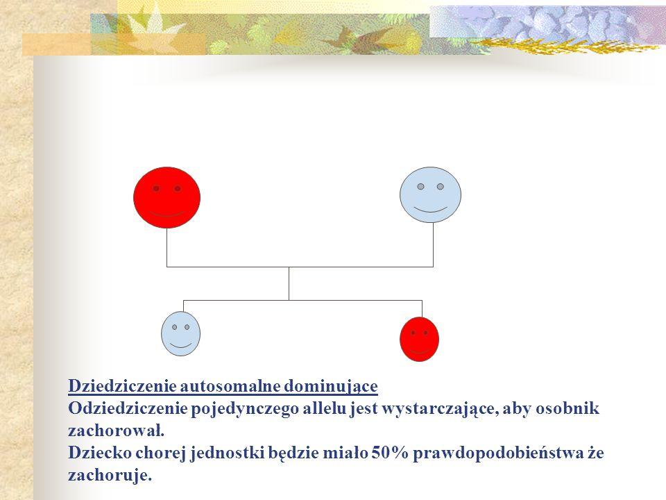 Dziedziczenie autosomalne dominujące Odziedziczenie pojedynczego allelu jest wystarczające, aby osobnik zachorował.