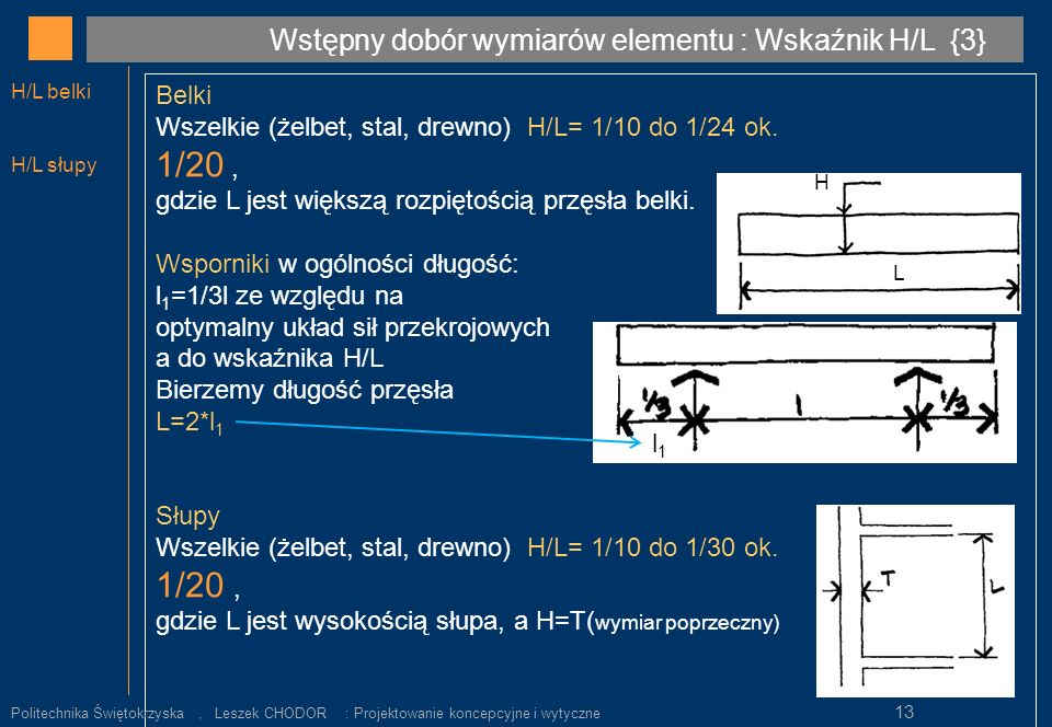 Wstępny dobór wymiarów elementu : Wskaźnik H/L {3}