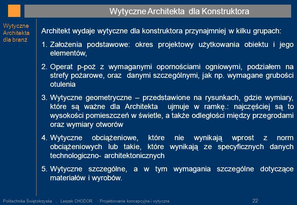 Wytyczne Architekta dla Konstruktora