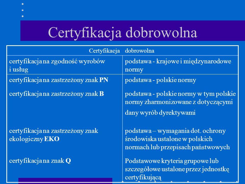 Certyfikacja dobrowolna