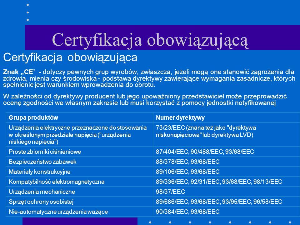 Certyfikacja obowiązującą