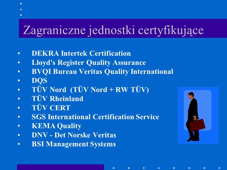 Zagraniczne jednostki certyfikujące