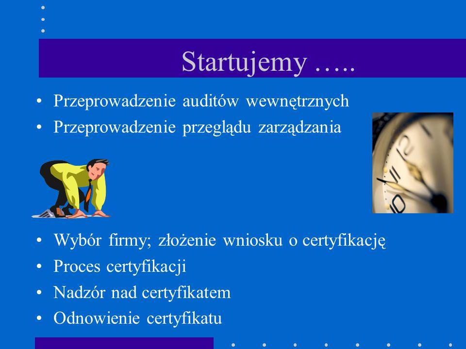 Startujemy ….. Przeprowadzenie auditów wewnętrznych