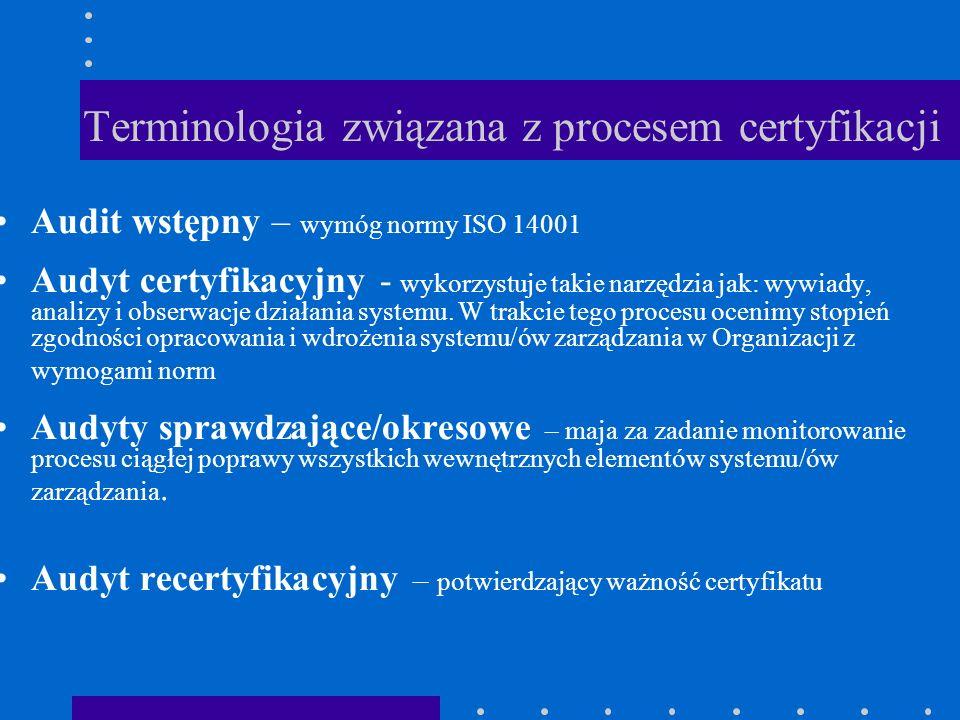 Terminologia związana z procesem certyfikacji