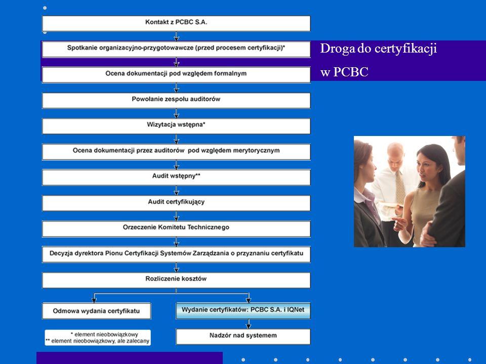 Droga do certyfikacji w PCBC