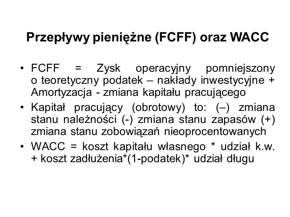 Przepływy pieniężne (FCFF) oraz WACC