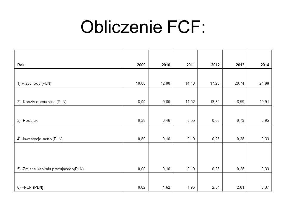 Obliczenie FCF: Rok 2009 2010 2011 2012 2013 2014 1) Przychody (PLN)
